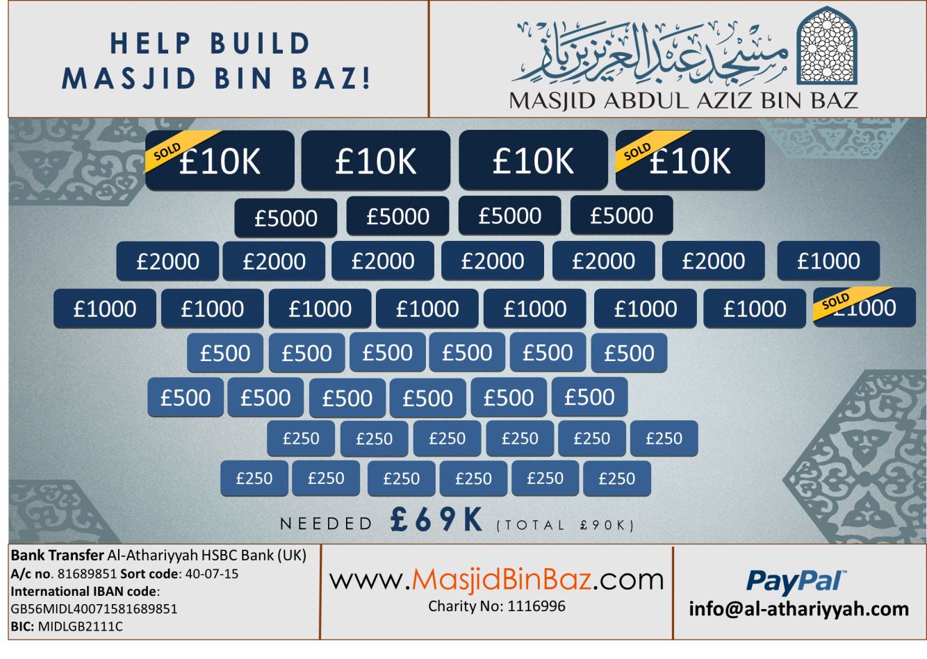 The Refurbishment Of Masjid Abdul Aziz Bin Baz Commenced By Permission Allaah In January 2015 Since Then We Have Endeavoured To Keep You All
